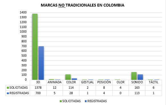 marcas-col.PNG
